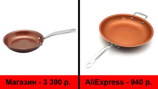 Сковорода с керамическим покрытием АлиЭкспресс
