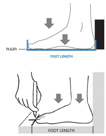 Снять размеры ноги у стены