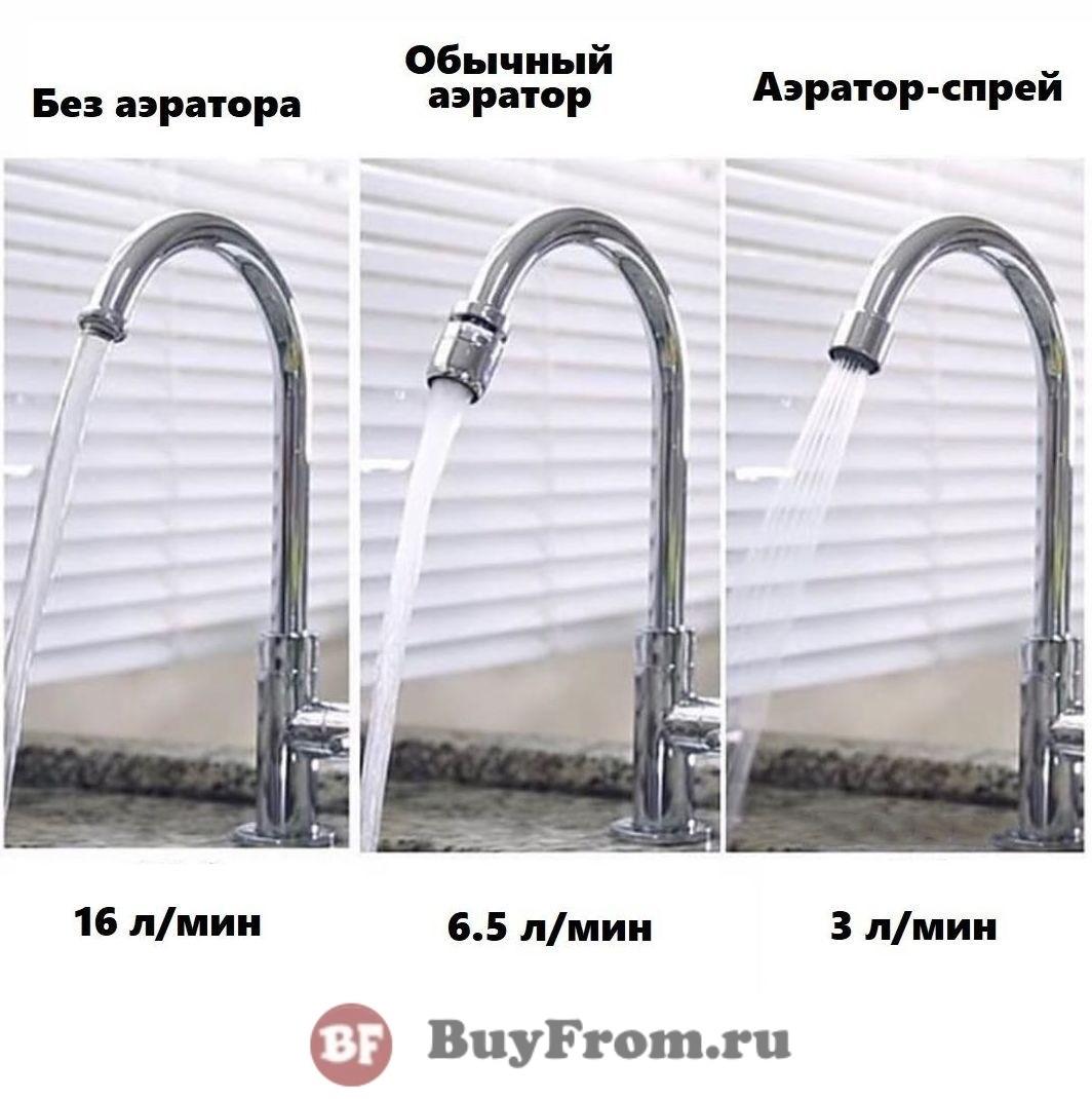 Аэратор Алиэкспресс